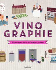 Une vinographie des défauts du vin